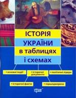 Губіна С. Л. Історія України в таблицях і схемах. Підготовка до ЗНО 2013  ОНЛАЙН
